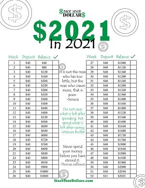 2021 Money savings challenge