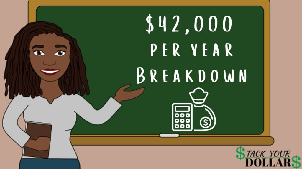 $42,000 per year breakdown on chalkboard
