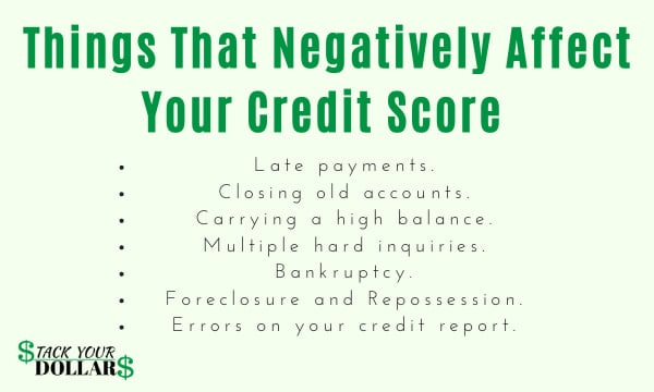 Image of things that affect your credit score negatively