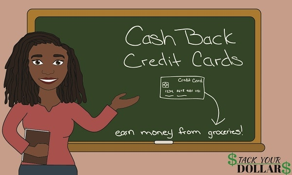 Image of the Best Credit Cards for Groceries on a chalkboard