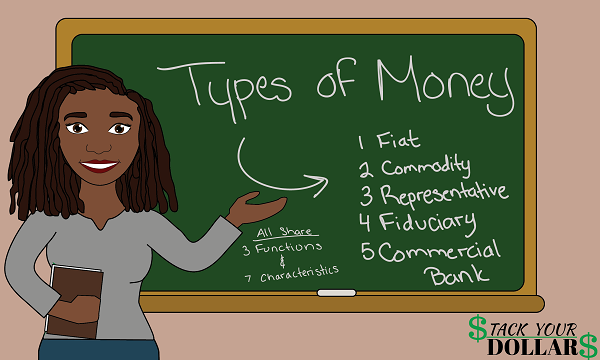 The Different Types Of Money