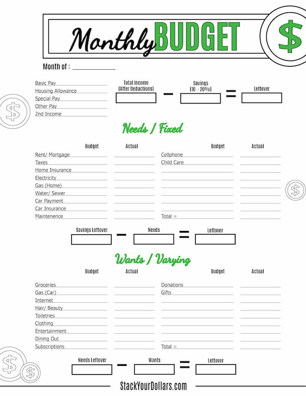 Military Budget Worksheet
