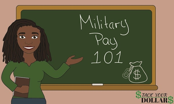 Chalkboard image of Military Pay 101