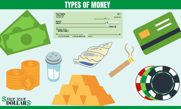 Image of money types: Banknotes, coins, salt, shell , check, gold, etc.